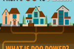 poo power from biogas