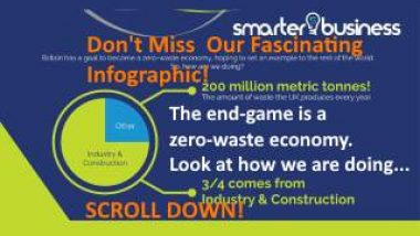 Recycling and waste management an Infographic advert for smarter business