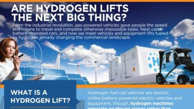 Image showing the page feature about hydrogen forklifts.
