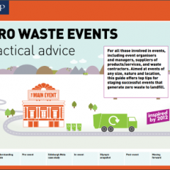 Cover image of the UK WRAP Guide to Zero Waste Events.